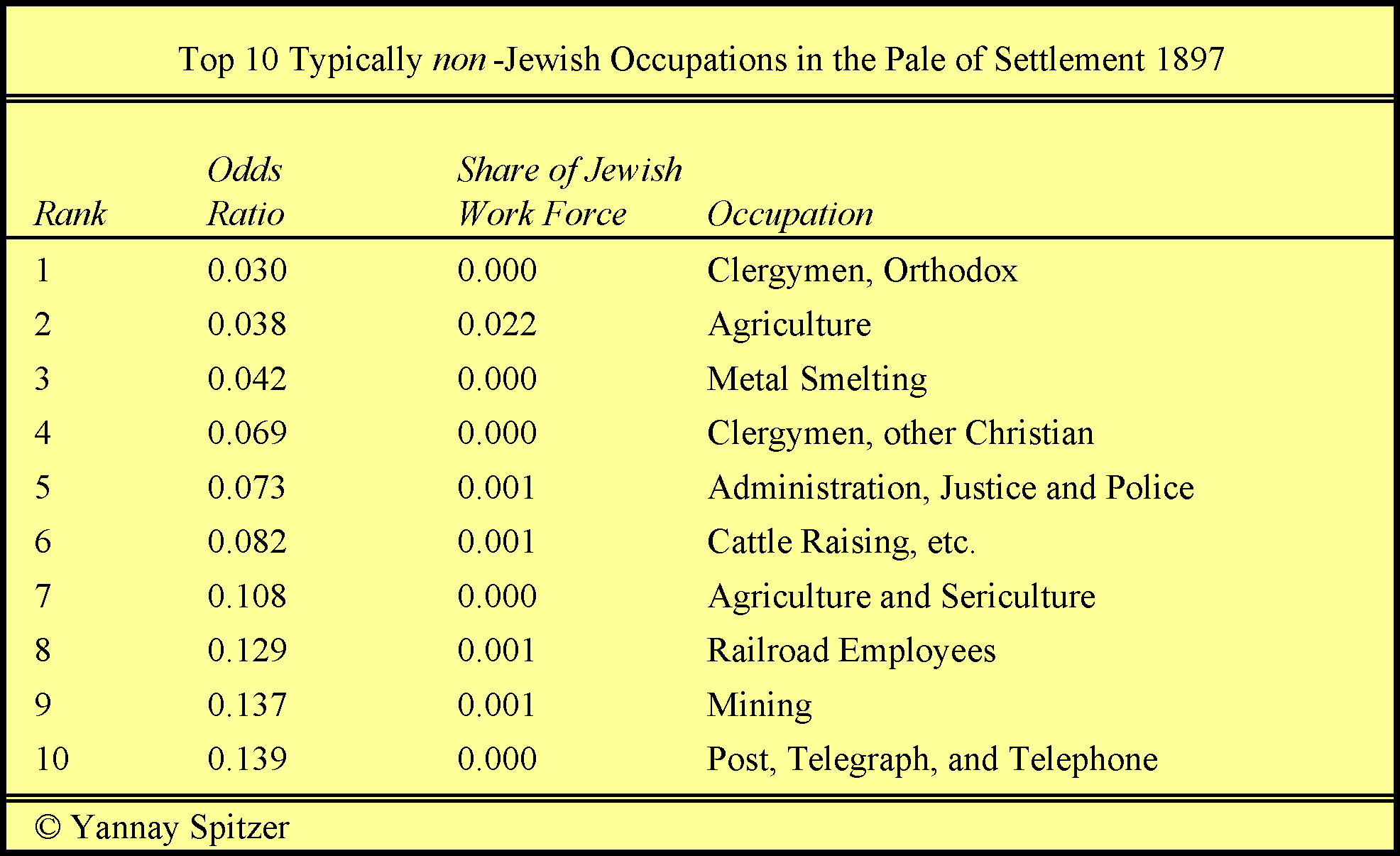 Is My Surname Jewish? Genealogy and Jewish Last Names