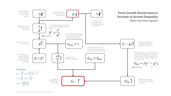 Piketty Scheme